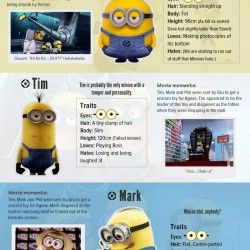 There has never been a definite guide to the names of the Minions in the original Despicable Me movie until today. Follow us on this journey as we unr
