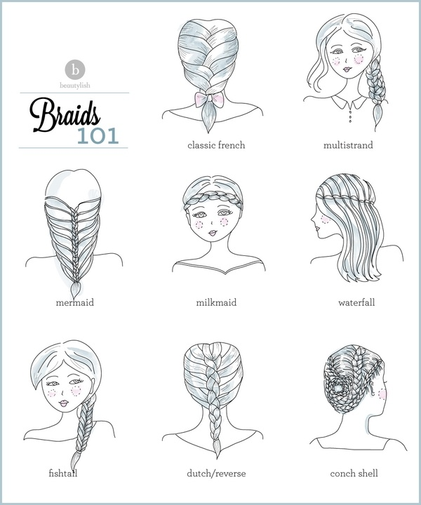 braid instructions hair pinterest dutch braids dutch braid