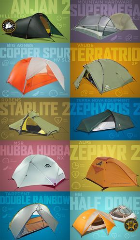 Check out this essential guide on what to look for in a lightweight backpacking tent reviews on the best backpacking tents in 2017