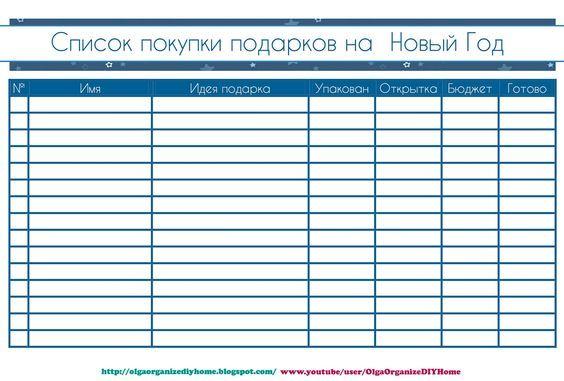 ОРГАНИЗАЦИЯ И ПЛАНИРОВАНИЕ НОВОГО ГОДА / Список покупки подарков: