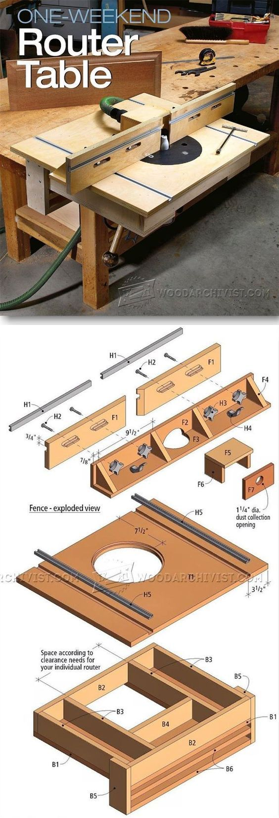 Bench-Mounted Router Table Plans - Router Tips, Jigs and Fixtures | WoodArchivist.com: