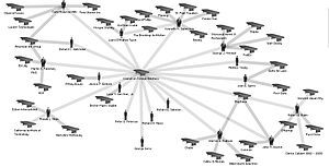 Network diagram showing interlocks between various U.S. corporations and institutions and the Council on Foreign Relations, in 2004