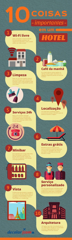 Para te ajudar a programar sua próxima #viagem o Blog Decolar.com criou um #infográfico com 10 coisas importantes em um #hotel. Confira: