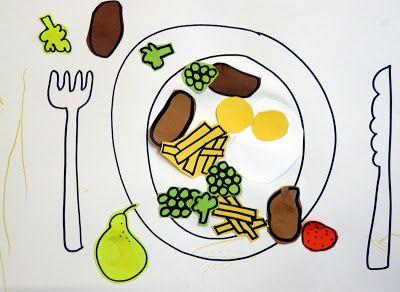 les petites têtes de l'art: Au menu ce mercredi, une assiette bien remplie...