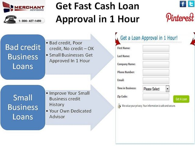 Getting+A+Business+Loan+With+Bad+Credit