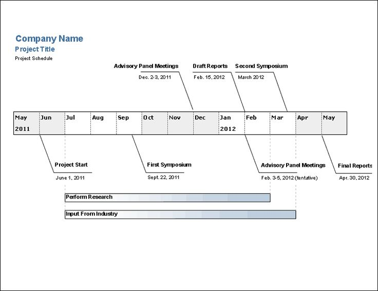 Free Excel Timeline Examples   Download Sample Timelines