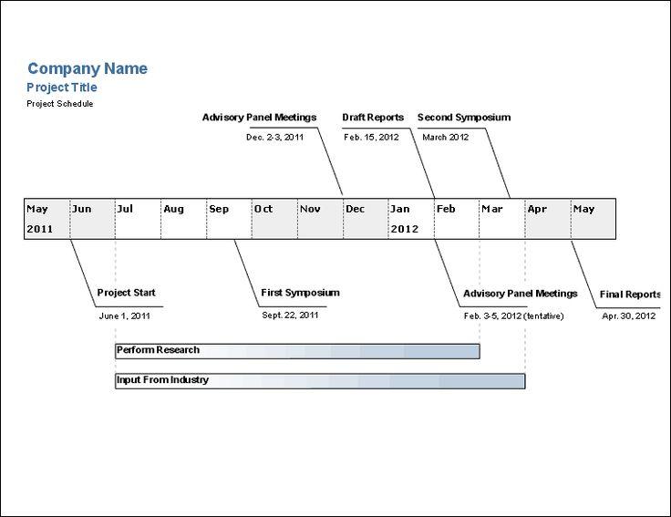 sample of a timeline