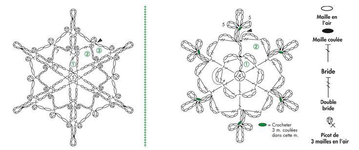 légende-motif  Flocons de neige au crochet . Fiocchi di neve all'uncinetto                                                                                                                                                                                 Plus