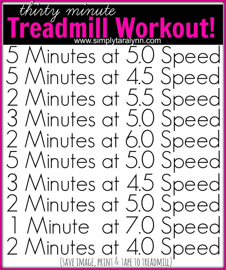 Friday's Treadmill & Strength Training Workout + Post Fuel! – Simply Taralynn