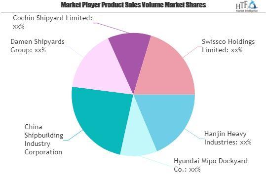 Ship Repair And Maintenance Services Market To See Huge Growth By 2025 Hanjin Hyundai Mipo Dockyard Swiss Best Business Plan Repair And Maintenance Swissco