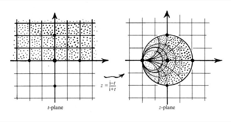 All sizes | Mapping on the complex plane | Flickr - Photo Sharing!