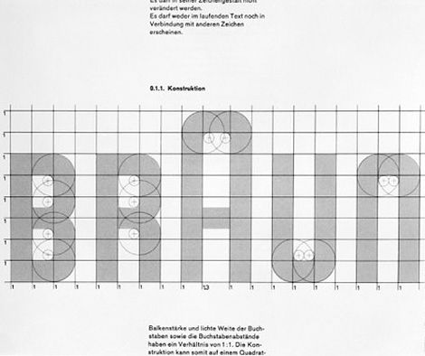 Braun logo evolution. Initially created by Will Münch and modified by Wolfgang Schmittel.