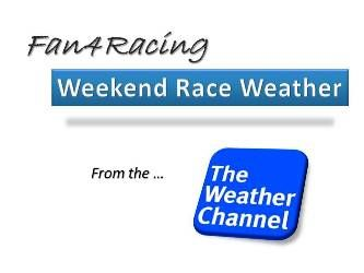 Charlotte Race Weekend Weather Forecast