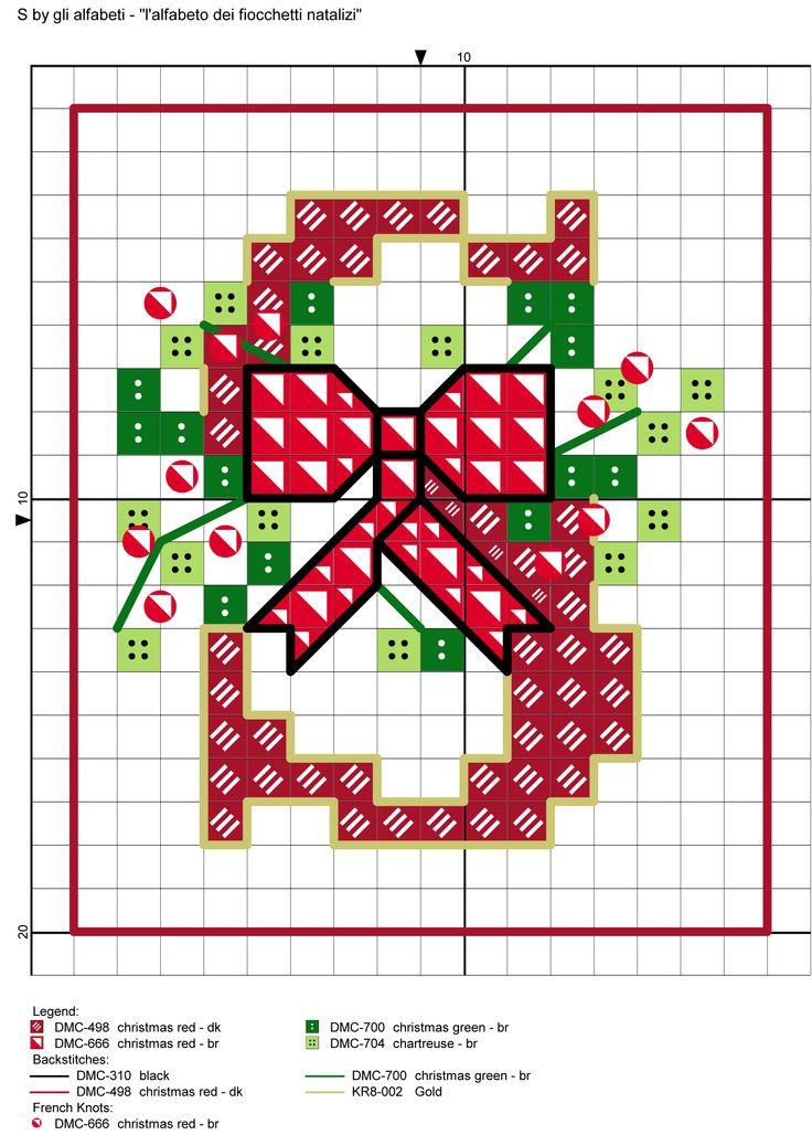 alfabeto dei fiocchetti natalizi S