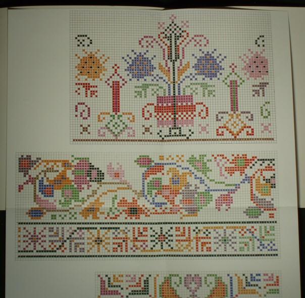 Book Greek Folk Costume Embroidery Attica Wedding Apron Pattern Ethnic Greece | eBay