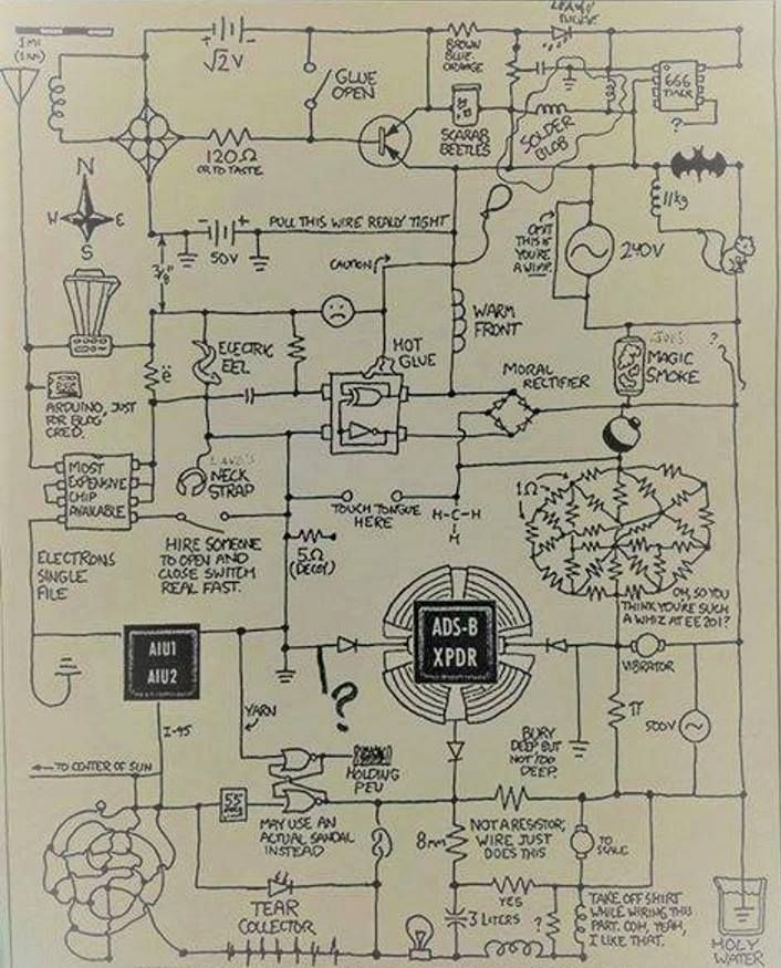 Wiring Diagram Humor - custom project wiring diagram on