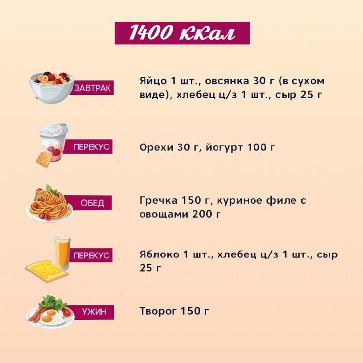 Калорийное Меню Для Похудения. Рецепты низкокалорийных блюд для похудения с указанием калорий и БЖУ в мультиварке. Неделя правильного питания