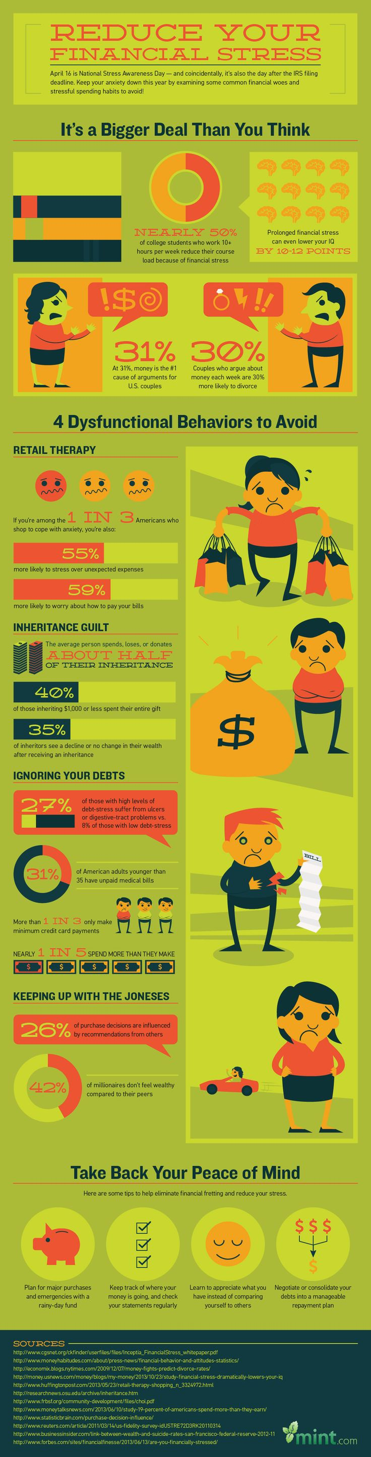 How to Worry Less and Save More: A Visual Guide to Reducing Financial Stress -Posted Apr 3, 2014 / By Mint.com
