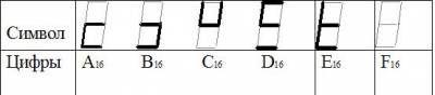 МБУ УСА7 программирование ПЗУ