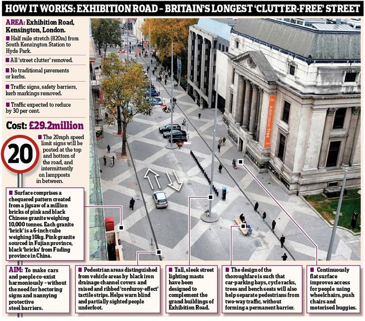 Britainu0027s Longest Clutter Free Street Is Unveiled To Make Things SAFER