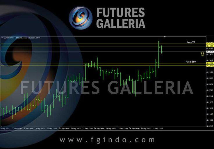 Signal trading forex Futures Galleria  EURUSD Buy 1.13500 – 1.13400 TP 1.14300 – 1.14200 SL 1.12700 – 1.12600