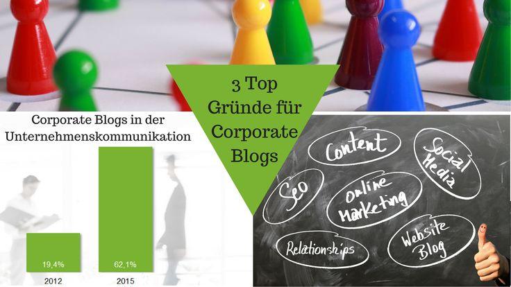 Die 3 Top-Gründe für Corporate Blogs: mehr Traffic, mehr Leads und bessere Reputation  Corporate Blogs sind in 62,1% der Unternehmen ein wichtiger Bestandteil der Unternehmenskommunikation. Primär wird der Blog für Kommunikationskampagnen genutzt. Warum? Weil es funktioniert.  #CorporateBlog #CorporateBlogger #Blog #Blogs #BlogMarketing #SocialMedia #Leadgenerierung #Leads #Kundengewinnung