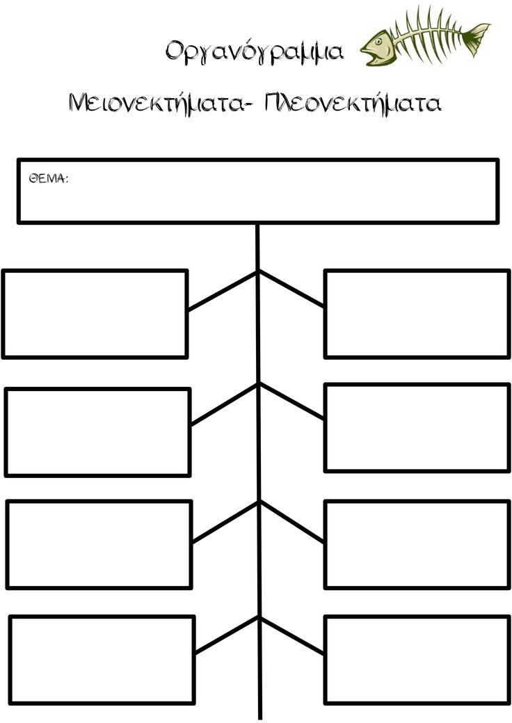Σχεδιάγραμμα που μπορεί να χρησιμοποιηθεί για την συγγραφή των πλεονεκτημάτων και μειονεκτημάτων.