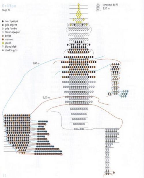 Плетения, Схема Грифон