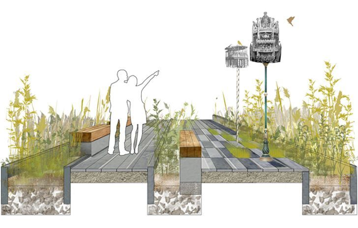 London Plans A High Line Style Park For The River Thames Landscapepark Architectural Section Landscape Architecture Architecture