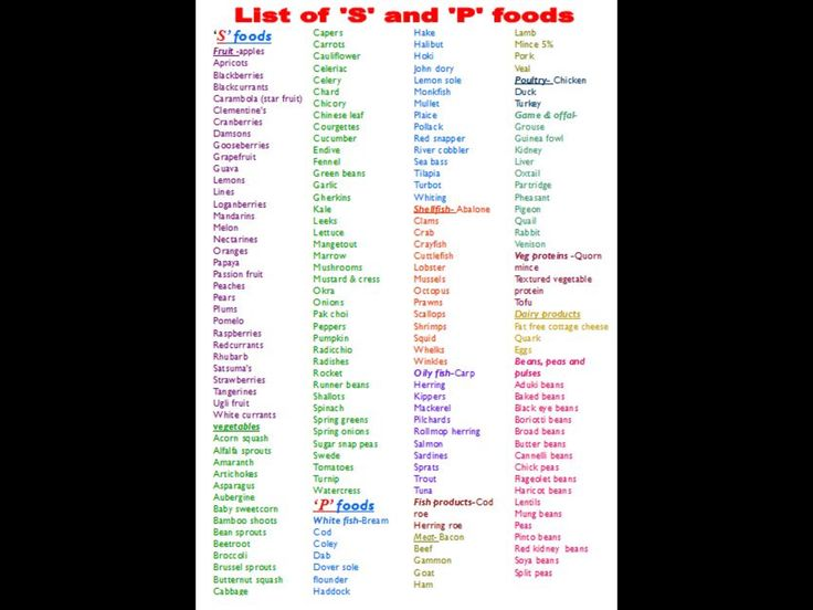 List Of S And P Foods Slimming World Pinterest Ps