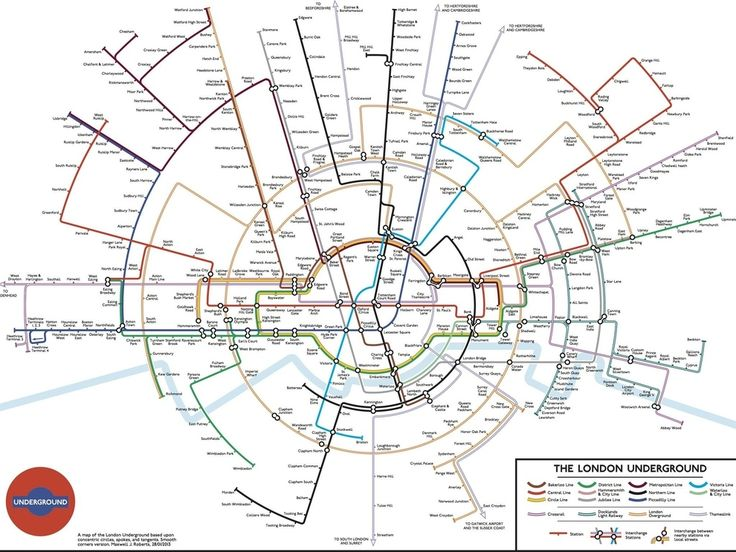 A circular tube map. | 17 London Underground Maps You Never Knew You Needed  #london #underground #map