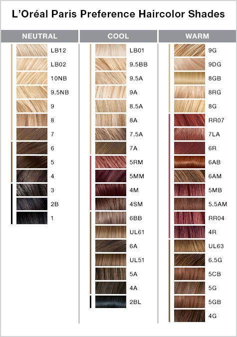 loreal hair color chart