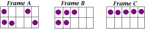 Number Sense Series: A Sense of 'ten' and Place Value : nrich.maths.org