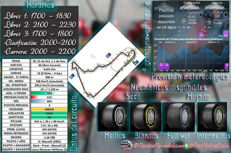 [Infografía] Horarios, datos del circuito, meteorología y neumáticos del GP de México F1 2015  #F1 #Formula1 #MexicanGP