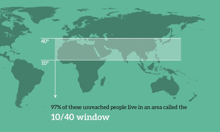 17 best images about infographics on reaching the for 10 40 window joshua project