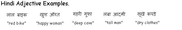 Examples of Hindi Adjectives - Learn Hindi