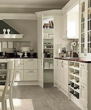 Corner pantry - links to Houzz and a number of other corner pantry ideas