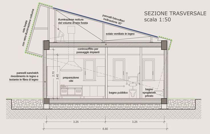 Progettazione di un chioscobar da adibire allattivit di somministrazione di alimenti e bevande e allestimento delle aree di pertinenza, Terni, 2013 - chiara laudi