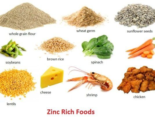 Best 25+ Zinc rich foods ideas on Pinterest What foods contain - potassium rich foods chart