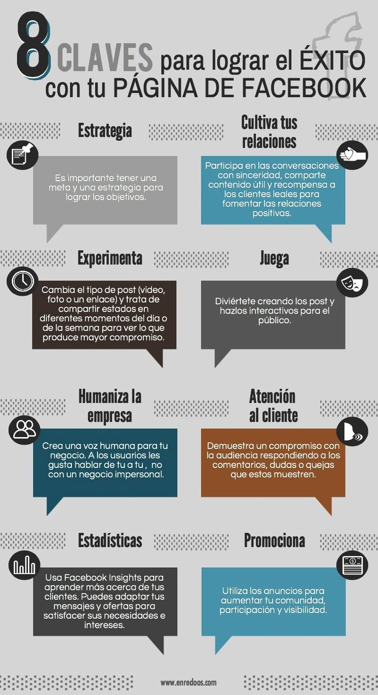 8 claves para el éxito de una página de Facebook #infografia #infographic #socialmedia...