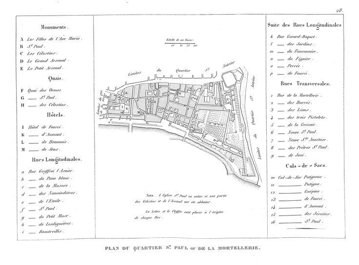Plan du quartier Saint-Paul ou de la Mortellerie - plan de Paris en 1839 - Dressé par Charle & gravé par P. Rousset pour J. de Marlès à Bruxelles