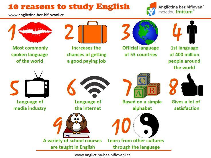 Proč studovat angličtinu? 🎓 V naší dnešní grafice najdete 10 pádných argumentů, proč se studium tohoto celosvětově rozšířeného jazyka vyplatí. 🇬🇧🇺🇸 #anglictina #studium #duvody