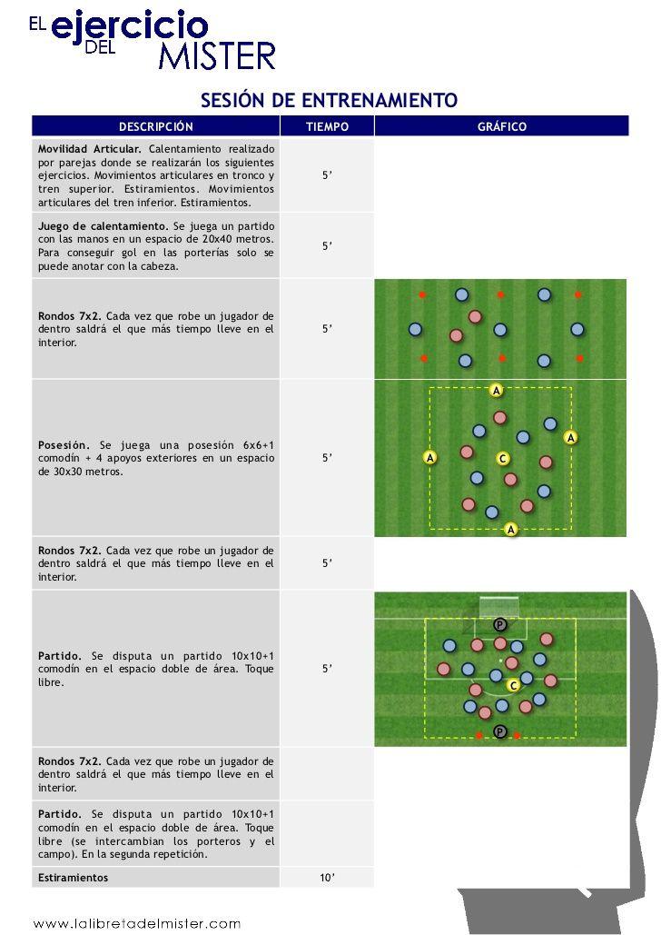 98 Ejerciciosdeentrenamientodefutbol Bar Chart Chart