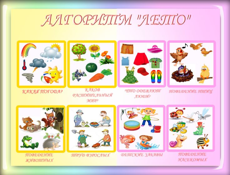 """Алгоритм """"Лето"""" для составления рассказа или проведения беседы с детьми. - Babyblog.ru"""