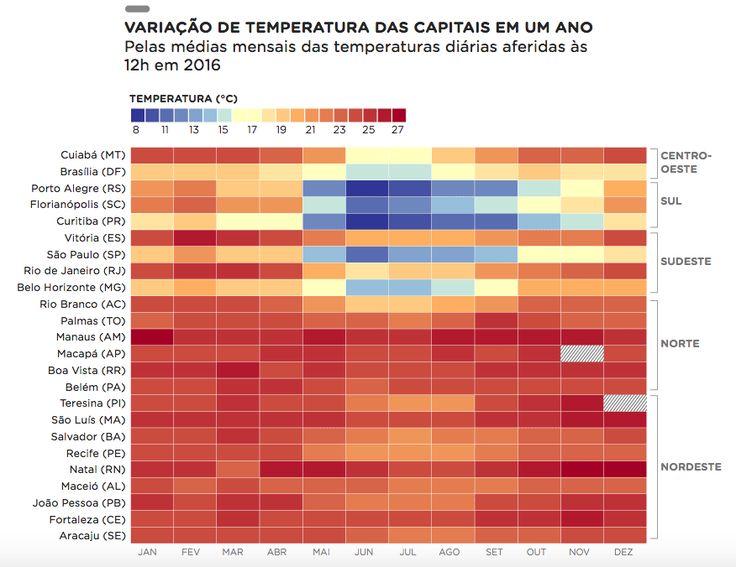 260 Best Infograficos E Mapas