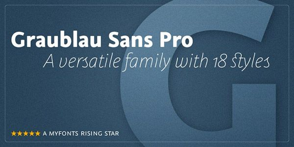 Most Popular Commercial Fonts for Web Designers