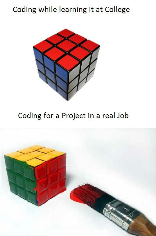 Coding in college vs coding in real life.