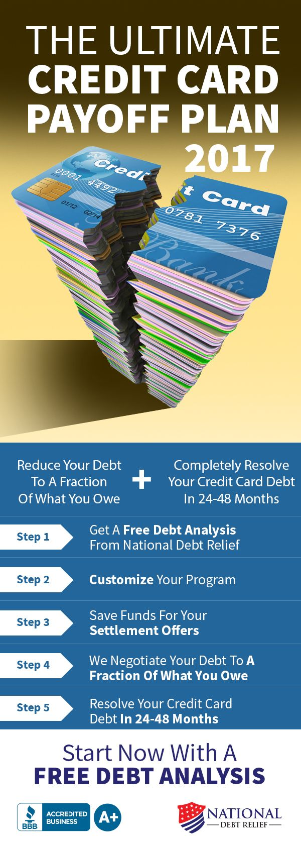 Drowning in credit card debt? The ultimate credit card payoff plan for 2017 is here to help. It's affordable, effective and easy to follow. #1 rated National Debt Relief offers a proven credit card payoff plan that has helped over 100,000 consumers resolve over $5 billion in unsecured debt since 2009. Consumers with over $10,000 in unsecured debt can get a no cost debt analysis with no obligation. BBB A+ accredited with a 100% money back guarantee.