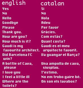 ... separate language to castilian spanish and not just a separate dialect