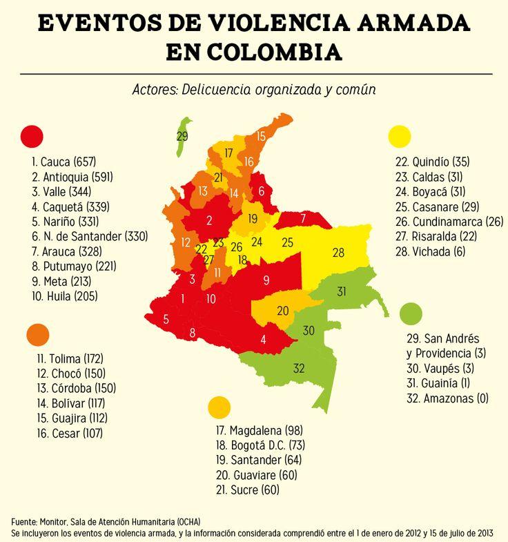 Conflicto armado en Colombia, Kienyke